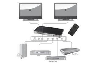 Digitus Przełącznik HDMI Matrix , 4 x 2 porty
