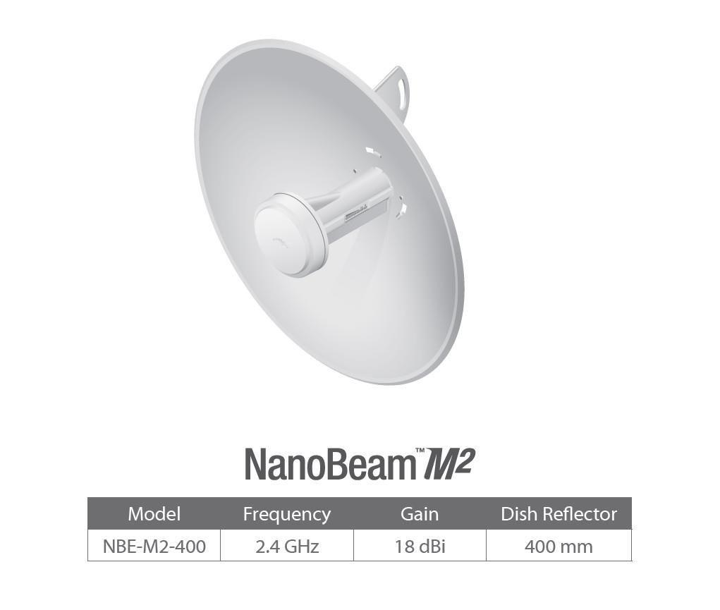 Ubiquiti Networks UBIQUITI airMAX NanoBeam M2 18 dBi 2.4 Ghz