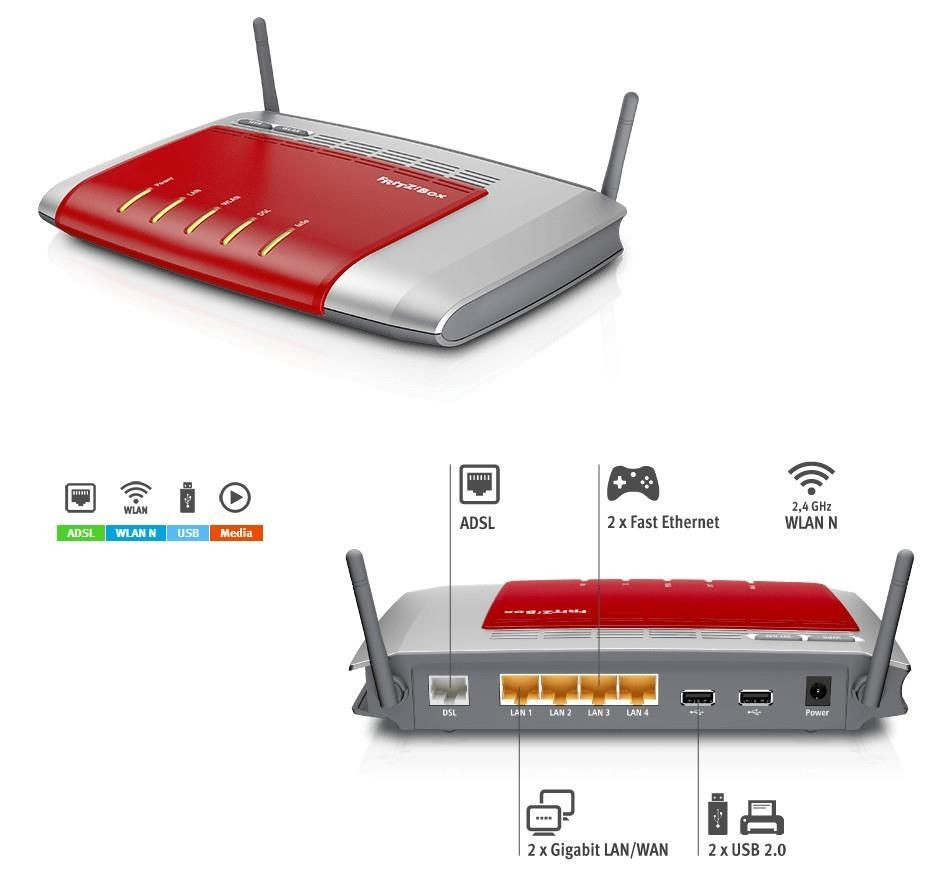 FRITZ Router FRITZ! Box 3272 Wi-Fi N450 ADSL2/2+ 3G PL