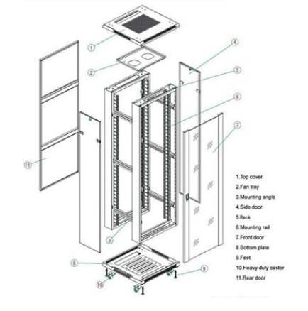 Linkbasic szafa stojąca rack 19'' 42U 800x1000mm szara (drzwi perforowane)