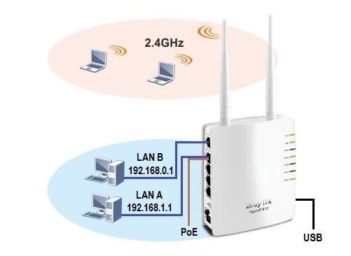 DrayTek Vigor AP810, IEEE 802.11n, WEP/WPA/WPA2/Radius, 4xSSID, 5xLAN, 2,4GHz, WPS