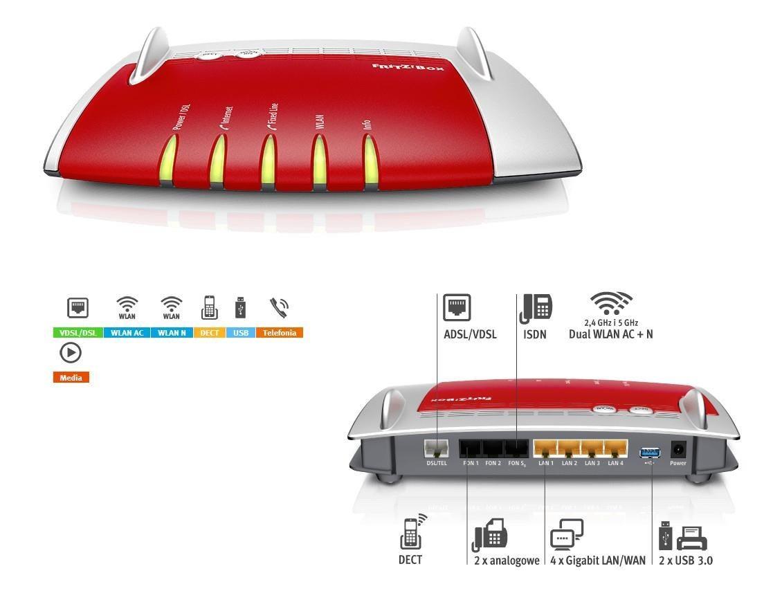 FRITZ Router FRITZ! Box 7490 WiFi AC1750 VDSL2 PBX DECT 3G LTE PL